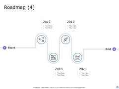 Proposal To Brand Company Professional Services Roadmap 2017 To 2020 Elements PDF