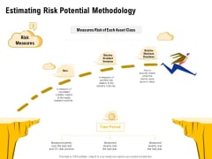 Proposal To Provide Financial Advisory And Bond Estimating Risk Potential Methodology Formats PDF