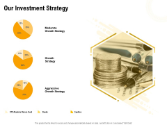 Proposal To Provide Financial Advisory And Bond Our Investment Strategy Microsoft PDF