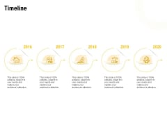 Proposal To Provide Financial Advisory And Bond Timeline Ideas PDF
