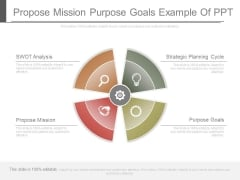 Propose Mission Purpose Goals Example Of Ppt