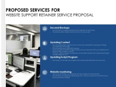 Proposed Services For Website Support Retainer Service Proposal Ppt PowerPoint Presentation Show Grid