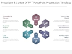 Proposition And Context Of Ppt Powerpoint Presentation Templates