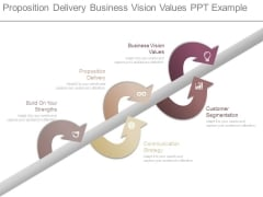 Proposition Delivery Business Vision Values Ppt Example