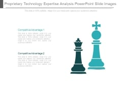 Proprietary Technology Expertise Analysis Powerpoint Slide Images