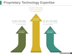 Proprietary Technology Expertise Ppt PowerPoint Presentation Visual Aids