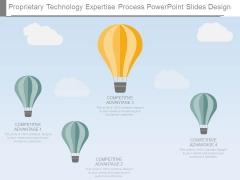 Proprietary Technology Expertise Process Powerpoint Slides Design
