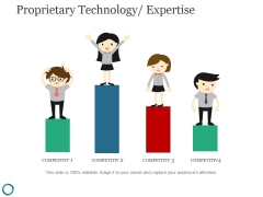 Proprietary Technology Expertise Template 2 Ppt PowerPoint Presentation Show