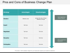 Pros And Cons Of Business Change Plan Ppt Powerpoint Presentation Infographics Slide