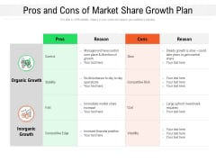 Pros And Cons Of Market Share Growth Plan Ppt PowerPoint Presentation File Guide PDF