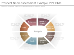 Prospect Need Assessment Example Ppt Slide