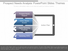 Prospect Needs Analysis Powerpoint Slides Themes