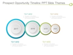 Prospect Opportunity Timeline Ppt Slide Themes
