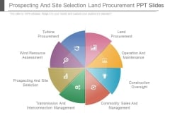 Prospecting And Site Selection Land Procurement Ppt Slides