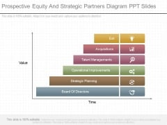 Prospective Equity And Strategic Partners Diagram Ppt Slides