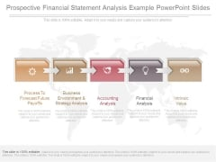 Prospective Financial Statement Analysis Example Powerpoint Slides