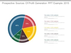 Prospective Sources Of Profit Generation Ppt Example 2015