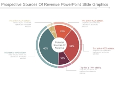 Prospective Sources Of Revenue Powerpoint Slide Graphics