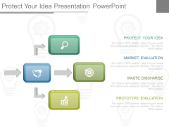 Protect Your Idea Presentation Powerpoint