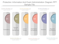 Protection Information And Event Administration Diagram Ppt Sample File