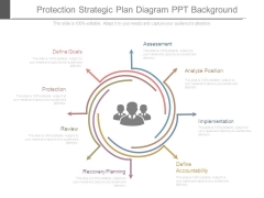 Protection Strategic Plan Diagram Ppt Background