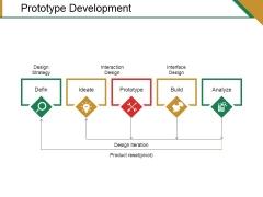 Prototype Development Template 2 Ppt PowerPoint Presentation Inspiration Backgrounds