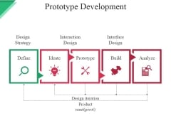 Prototype Development Template Ppt PowerPoint Presentation Pictures Layout
