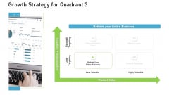 Proven Ways Of Quickly Growing A Small Business Growth Strategy For Quadrant Focused Template PDF
