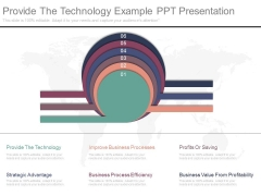 Provide The Technology Example Ppt Presentation