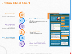 Providing Continuous Deployment With Jenkins Jenkin Cheat Sheet Ppt Gallery Samples PDF