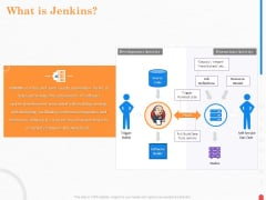 Providing Continuous Deployment With Jenkins What Is Jenkins Ppt File Demonstration PDF