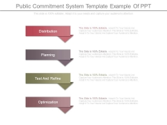 Public Commitment System Template Example Of Ppt