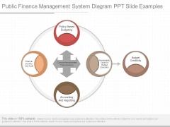 Public Finance Management System Diagram Ppt Slide Examples