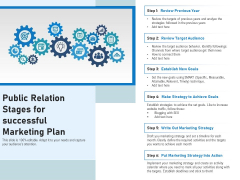 Public Relation Stages For Successful Marketing Plan Ppt PowerPoint Presentation Summary Elements PDF