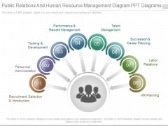 Public Relations And Human Resource Management Diagram Ppt Diagrams