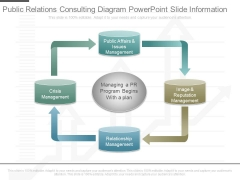 Public Relations Consulting Diagram Powerpoint Slide Information