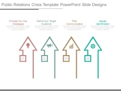 Public Relations Crisis Template Powerpoint Slide Designs