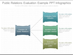 Public Relations Evaluation Example Ppt Infographics