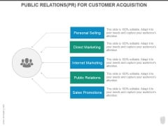 Public Relations For Customer Acquisition Ppt PowerPoint Presentation Portfolio