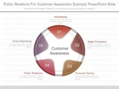 Public Relations For Customer Awareness Example Powerpoint Slide