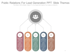 Public Relations For Lead Generation Ppt Slide Themes