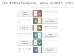 Public Relations Management Diagram Powerpoint Themes