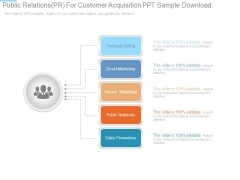Public Relations Pr For Customer Acquisition Ppt Sample Download