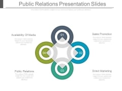 Public Relations Presentation Slides