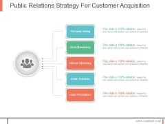 Public Relations Strategy For Customer Acquisition Ppt Sample