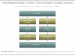 Public Relations Strategy Template Powerpoint Slide Presentation Examples