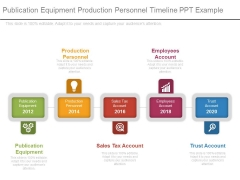 Publication Equipment Production Personnel Timeline Ppt Example
