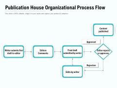 Publication House Organizational Process Flow Ppt PowerPoint Presentation Professional Examples PDF