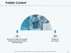 Publish Content Agenda Ppt PowerPoint Presentation Inspiration Graphics