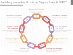 Publishing Newsletters On Internet Diagram Example Of Ppt